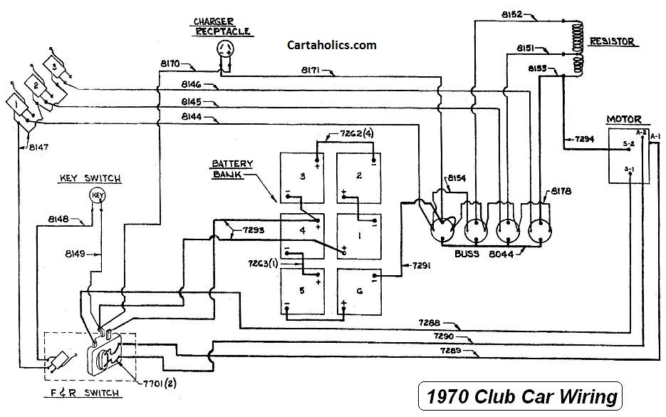 ClubCarCaroche70 74 4SolenoidsWiringDiagram yamaha g1 golf cart solenoid wiring diagram readingrat net yamaha g1 electric golf cart wiring diagram at cita.asia