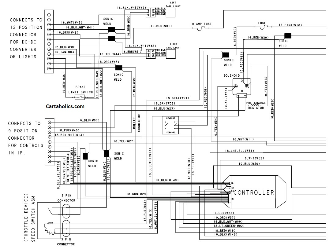 golf cart 36 volt wiring diagram