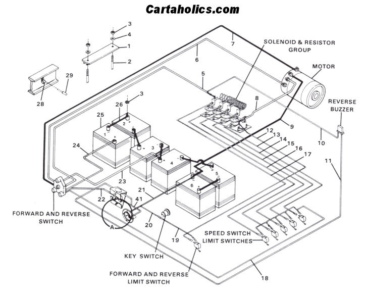 diagram  wiring diagram for 2005 clubcar 48 volt full