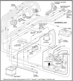 club-car-ds-wiring-diagram-gas-2001.jpg