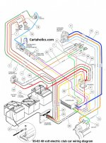 club-car-ds-wiring-diagram-series-95-03.jpg