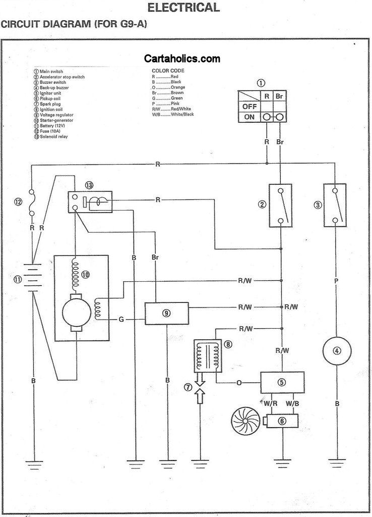 yamaha golf cart wiring diagram yamaha g9 golf cart wiring diagram gas cartaholics golf cart forum yamaha golf buggy wiring diagram yamaha g9 golf cart wiring diagram